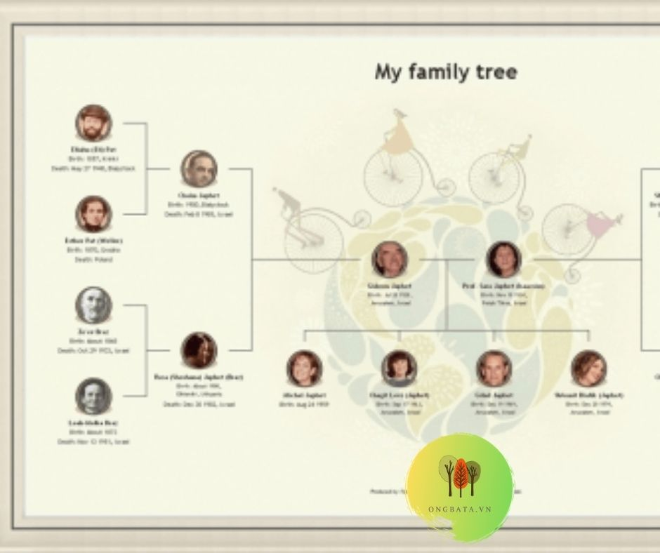 Tạo gia phả online trong my hẻitage family tree
